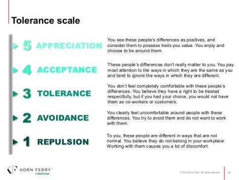 tolerance scale